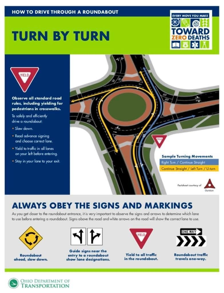 Turn By Turn - Ohio Department of Transportation